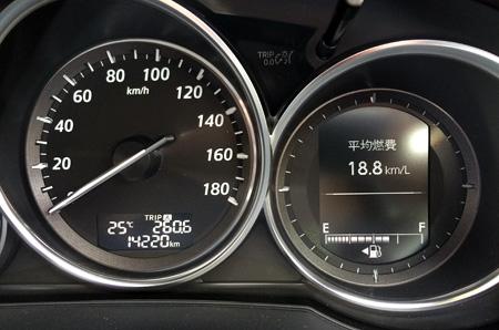 ロングドライブの平均燃費